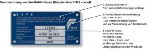 ECB-S Schadenverhütung Tresor Tür Innenseite Plakette - Beispiel